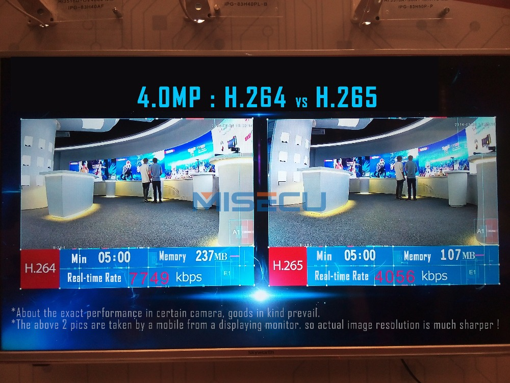 4-0MP-Auto-Zoom-lens-2-8-12mm-advanced-H-265-H-264-Hi3516D-FULL-HD